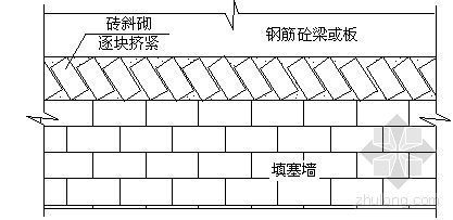 广州某大酒店装修改造施工组织设计