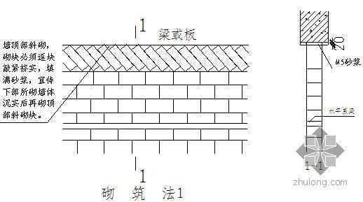 北京市某高層住宅二次結構施工方案