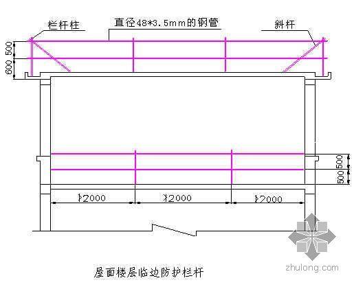 江西某商业综合楼工程施工组织设计(框剪、笩板基础、高97.5m)