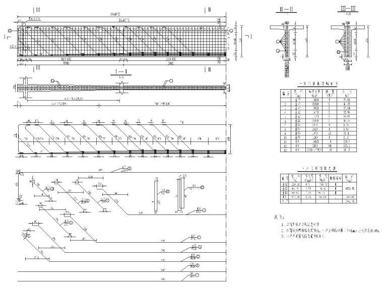 20m跨渠钢筋混凝土T梁桥施工图设计