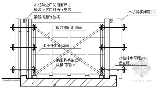 [山东]大(一)型抽水蓄能水电站场内道路工程施工组织设计(技术标)