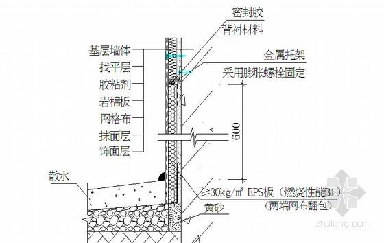 研发中心扩建项目外墙岩棉板施工方案