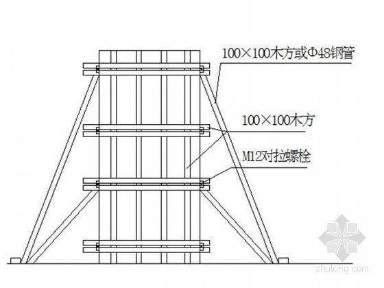 [广东]住宅楼工程模板施工方案(木胶合板 扣件式钢管支撑架)