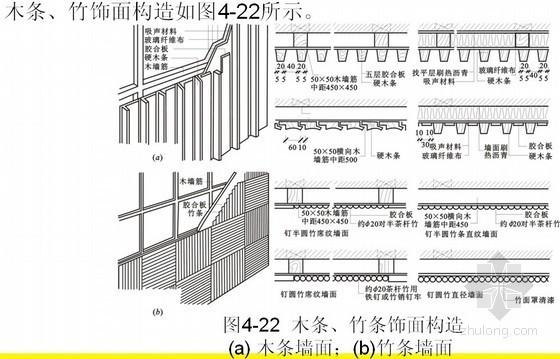 墙面装饰构造培训讲义(建筑装饰施工技术)