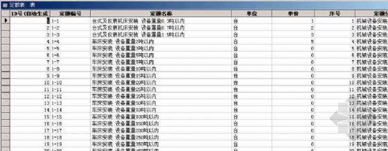 河南安装2003定额库(天仁表格算量)