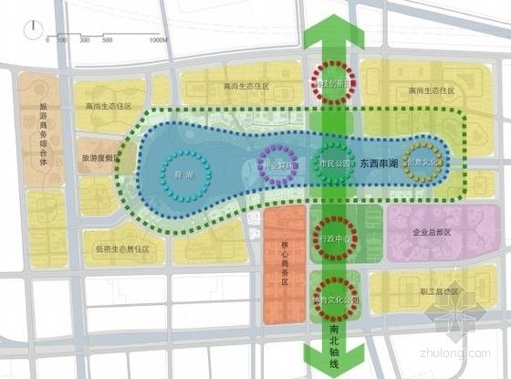 城市综合体结构图