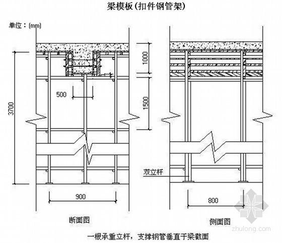 [安徽]住宅小区安全施工组织设计(安全操作规程)