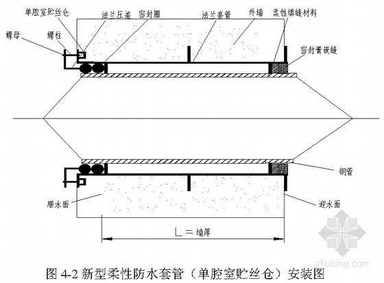 地下室混凝土外墙防水套管安装工法