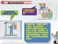 建筑工程职工进场安全教育培训讲义(240余页 内容丰富)