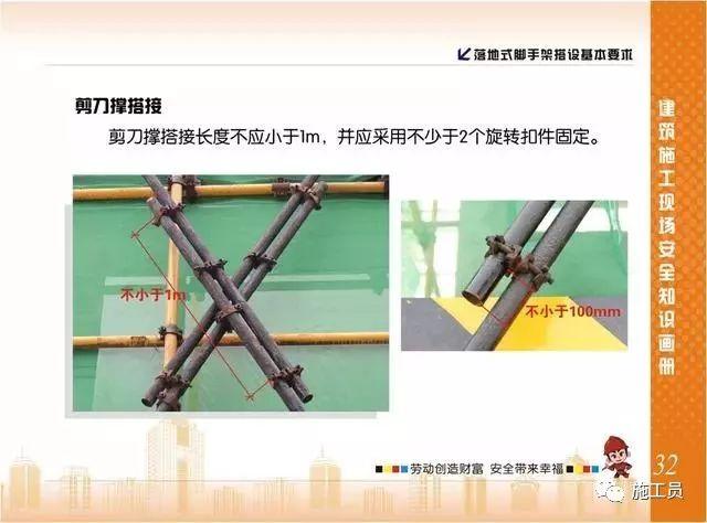 施工现场脚手架搭设标准规范做法画册,收藏有大用!_33