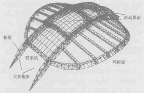 开合屋盖结构设计简介-浙江大学土木工程系