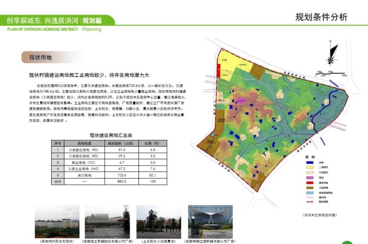 [四川]洪河片区整体规划方案设计_4