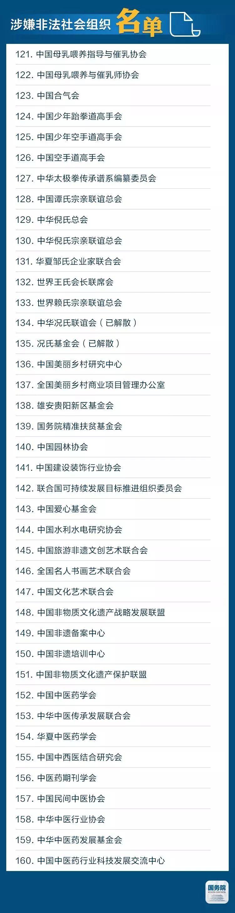 中国建筑业联合会等被认定为涉嫌非法组织,别上当!_7