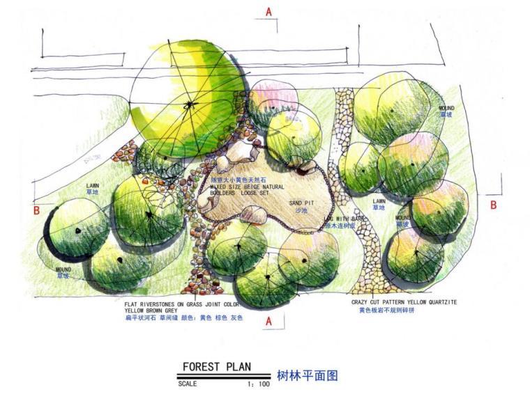 [江苏]滨河景花园全套景观手绘扩初文本