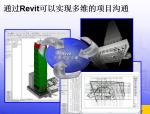 BIM在工程建设行业中的应用