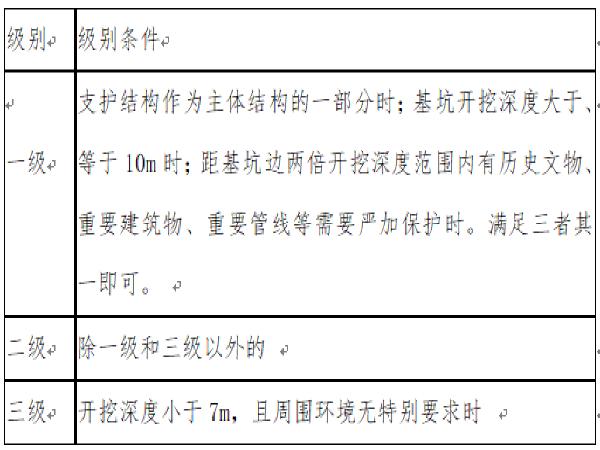 桥梁工程施工安全培训材料(word版)