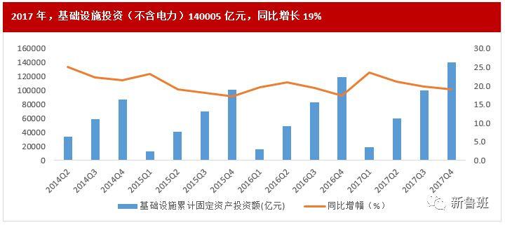2017年建筑业总产值破21万亿,同比增长10.5%_4