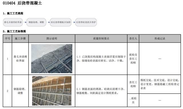 建筑工程施工工艺质量管理标准化指导手册_67