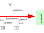 【QC成果】加强隧道二衬砼质量控制