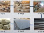 【全国】大跨度钢结构滑移施工技术(共235页)