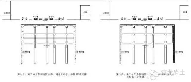 地铁站深基坑土方开挖施工方法比较(明挖法、盖挖法、暗挖法)_16