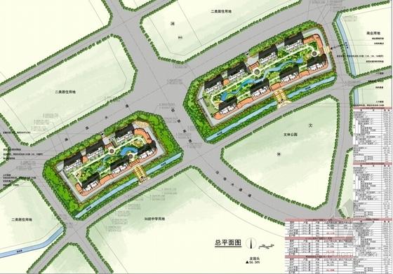 [福建]新中式风格住宅小区规划设计方案文本(含PSDCAD知名设计院)-新中式风格住宅小区总平面图