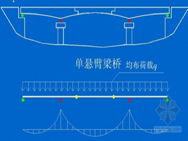 桥梁伸缩缝养护(PPT总结63页)