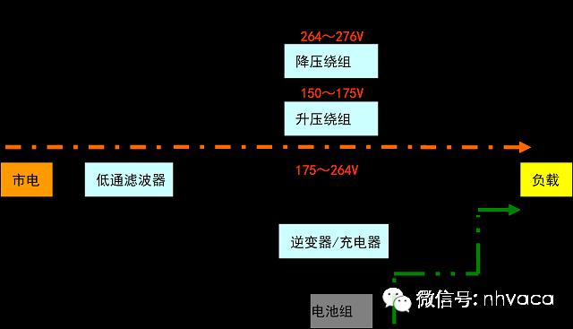 机房建设供配电系统建设_6