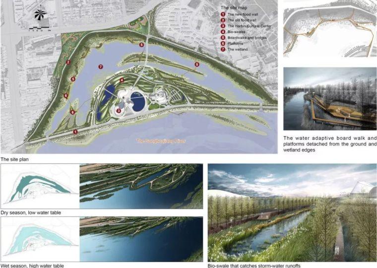 未来城市滨水空间设计有怎样的策略与途径?国际大咖为你解析!_15
