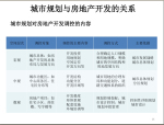 城市规划在房地产开发中的运用(139页)