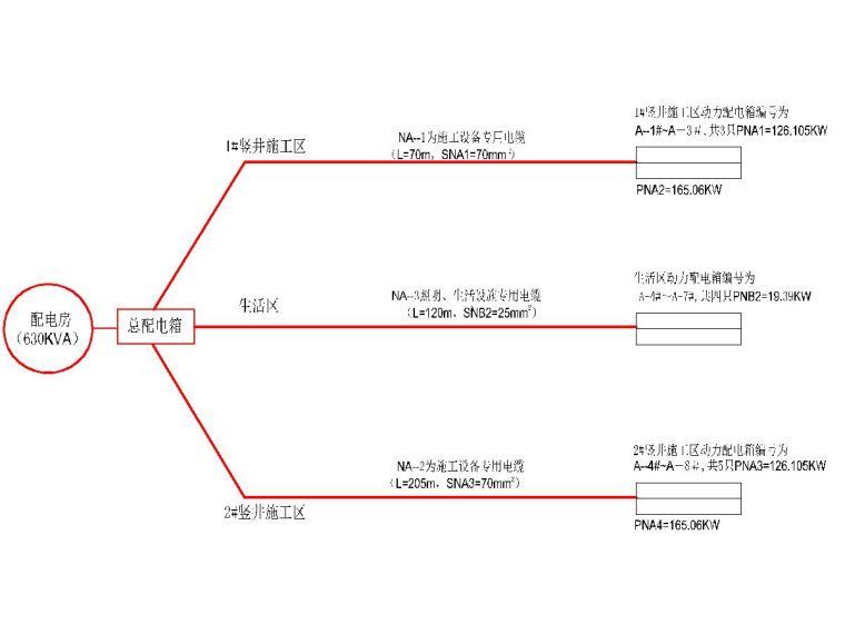 地铁车站临时用电工程专项施工方案(含CAD图)