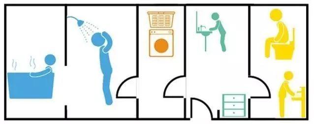 卫生间设计数据,精细化总结!!_16