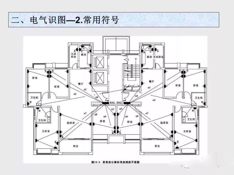 值得收藏!最详细的电气工程基础知识(上篇)_14