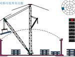 桅杆式起重机吊装动画演示