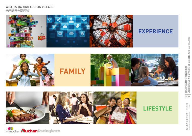 [嘉兴]欧尚城--Auchan欧尚超市室内设计方案PDF+JPG丨108P丨315M_5