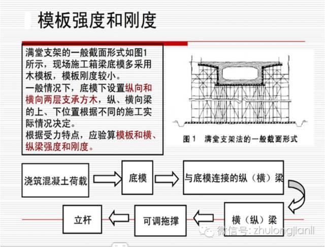 南宁3死4伤坍塌事故原因公布:模板支架拉结点缺失、与外架相连!_9