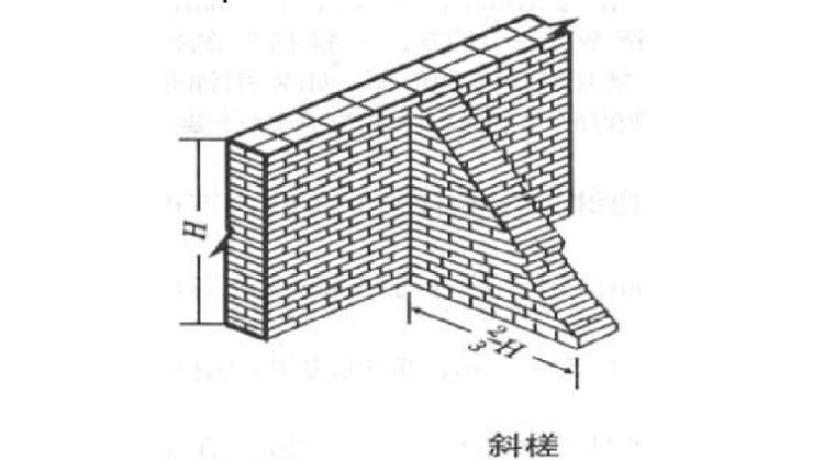 [宁阳县]棚户区改造项目砌体工程施工技术方案