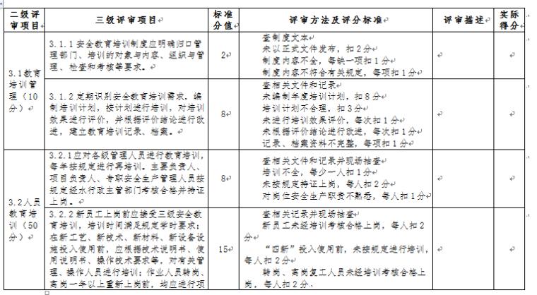 水利水电施工企业安全生产标准Word版(共46页)_2