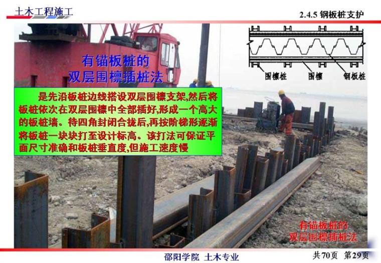 边坡支护工程施工与基坑的支护、降水_23