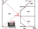 陈益峰:金锁玉关风水实践中如何立极
