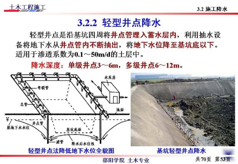 边坡支护工程施工与基坑的支护、降水_47