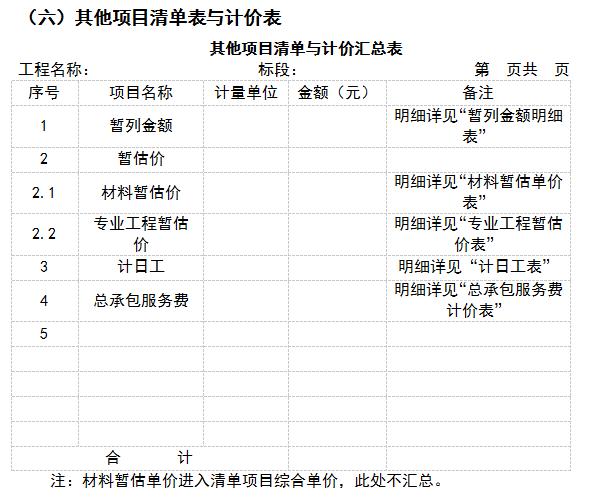 工程量清单计价的基本过程_6