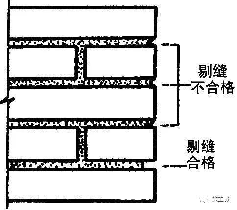 最详细的地下室防水工程施工做法!_15