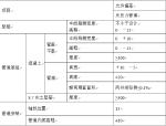 市政地下管道工程施工方案(word,13页)