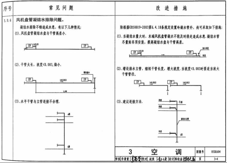 民用建筑暖通工程设计常见问题分析及图示_6