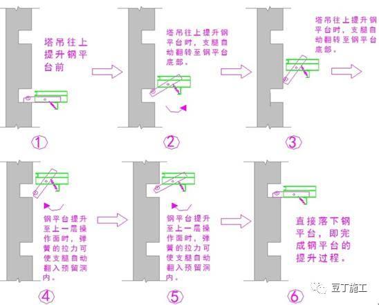 介绍4种成本低、好操作的电梯井操作平台,你用过哪种?_2