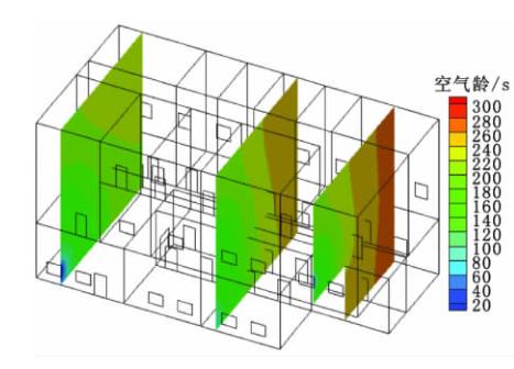 基于BIM技术的绿色建筑设计方法_以南宁市城市规划展示馆为例