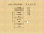 工程项目施质量管理培训(42页)