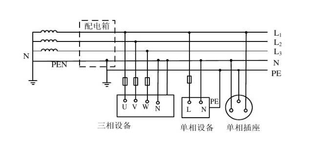 为什么回路电流走零线,漏电电流走地线?_9