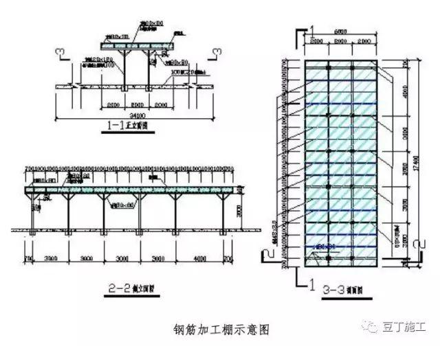 建筑施工现场临建、临设做法大全,学会建标准化工地再也不难_25